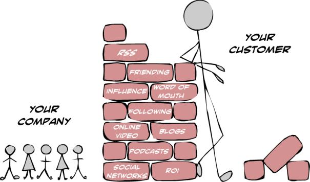 estrategia negocio CRM