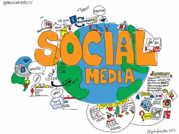 estrategia en social media